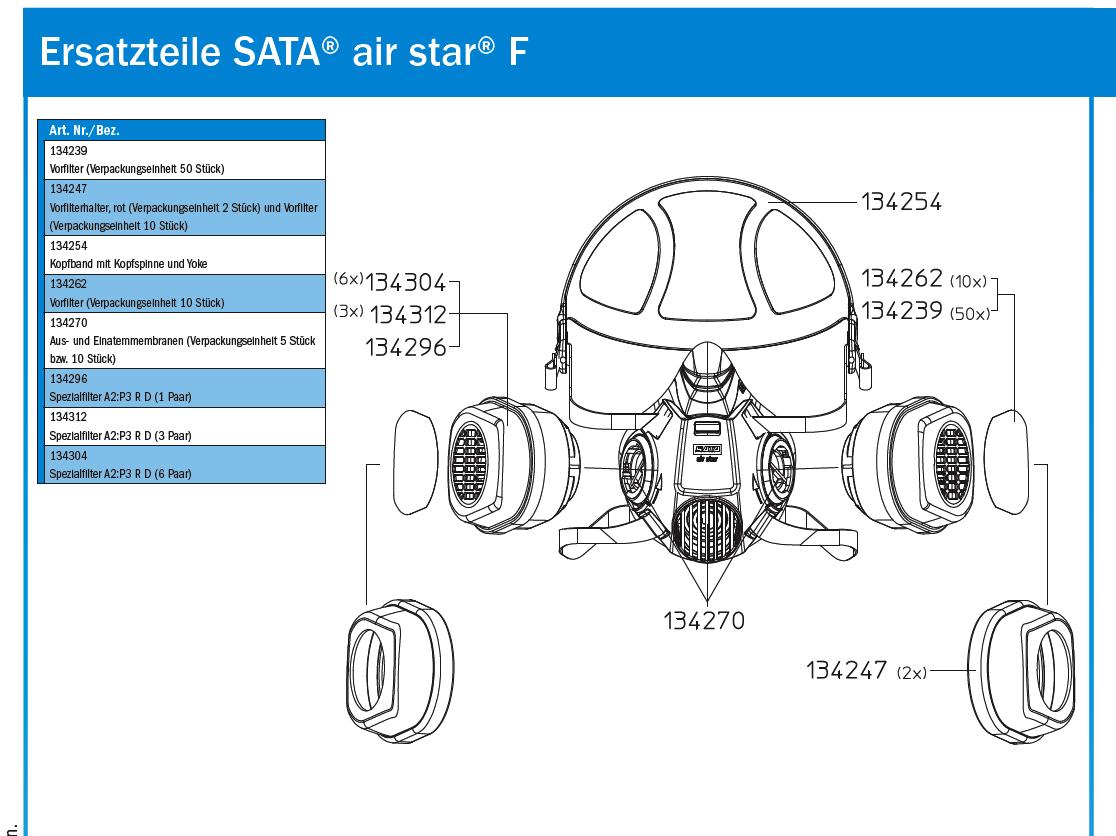 SATA Filter VOR 10 Stück 134262